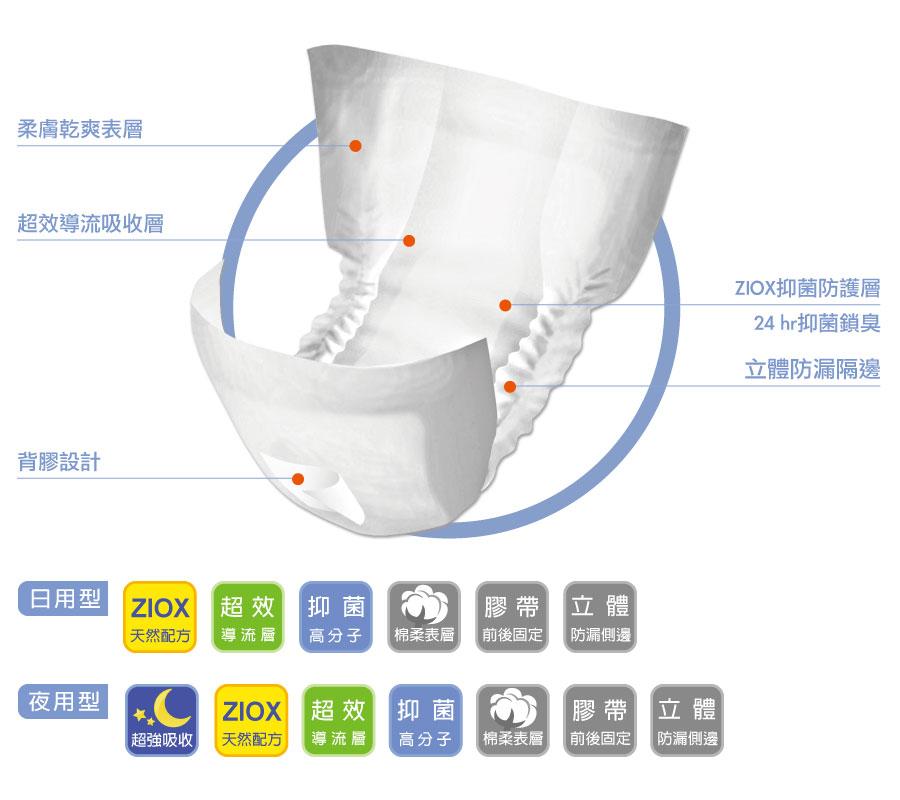 【安安】立體抽換式尿片 抑菌型